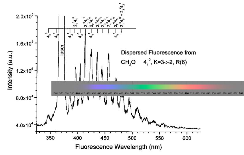 fluorescence methanal