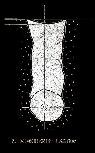 cratère de subsidence (ou d'effondrement)